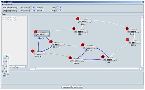 ROADM - Reconfigurable Optical Add/Drop Multiplexer - PacketLight